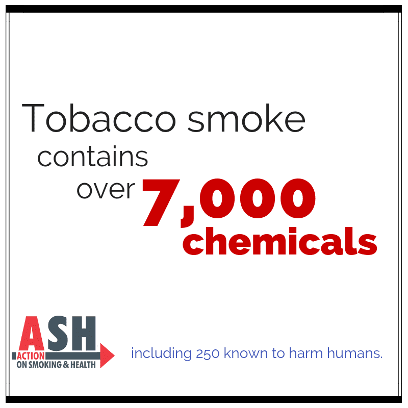 Tobacco Statistics & Facts – ASH > Action on Smoking & Health